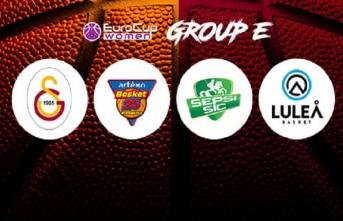 EuroCup Women'da kuralar çekildi