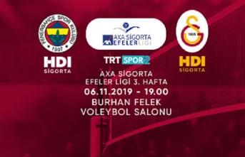 Maça doğru   Fenerbahçe HDI Sigorta - Galatasaray...