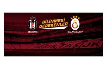 Opta Verileri | Beşiktaş - Galatasaray